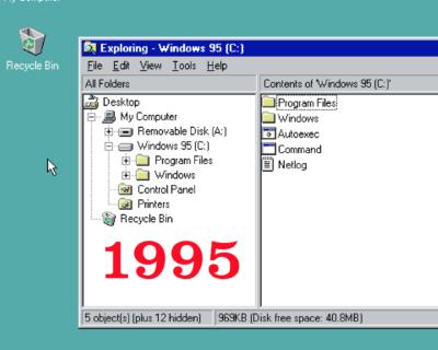 La Top 5 dell'anno: 1995